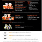 Gatorade Performance Package Promotion